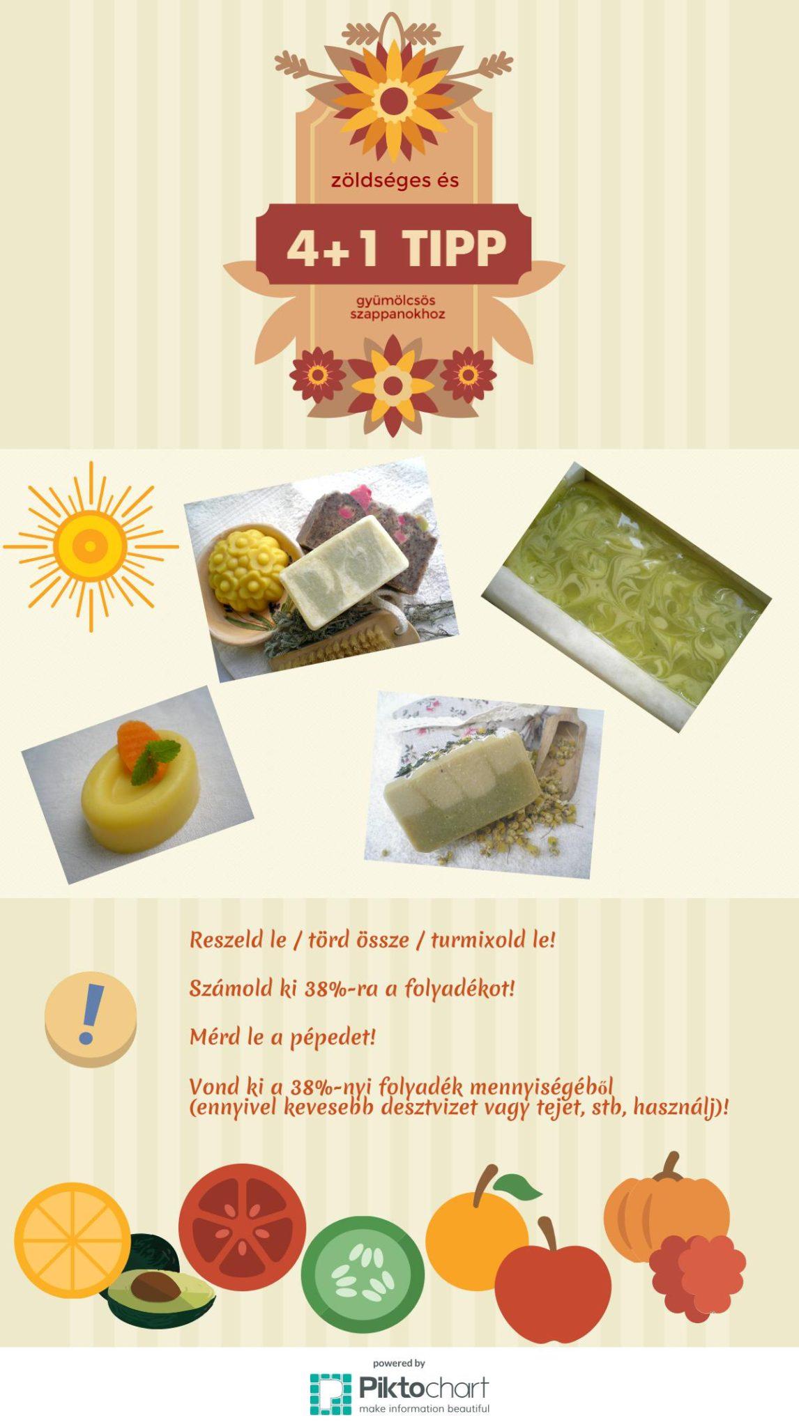 Zöldséges, gyümölcsös szappan